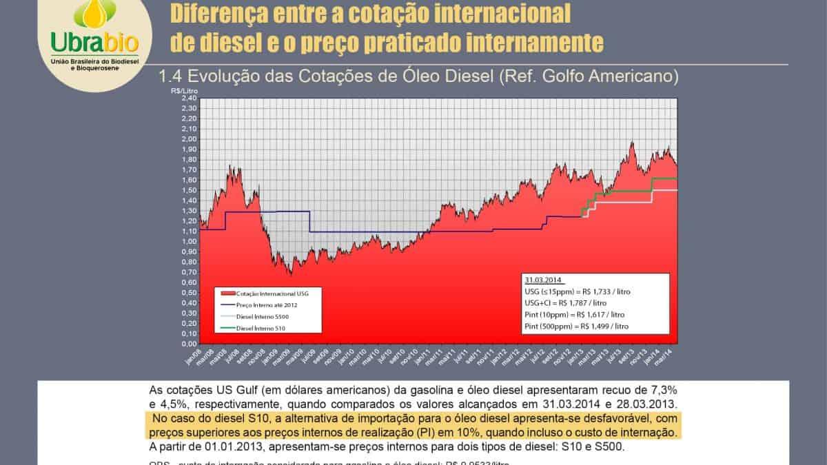 Boletins MME: Combustíveis Renováveis e Derivados de Petróleo – abril 2014